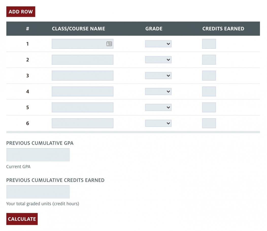 GPA Calculator on the Advising Resource Center website