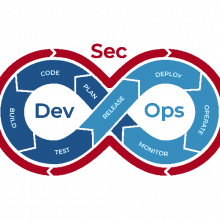 Security encompasses all stages of the DevOps cycle