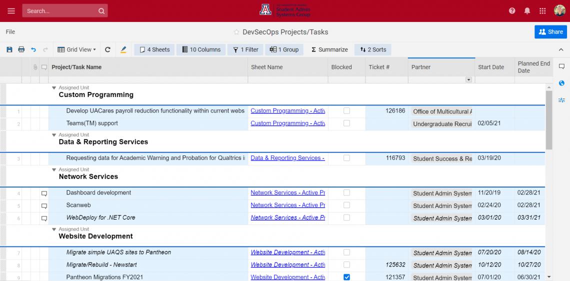 Screenshot of list of DevSecOps tasks
